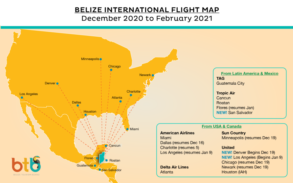 Flights and Belize entry requirements